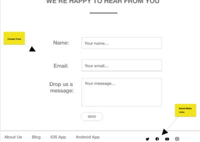 Wireframe of GrubHub Website